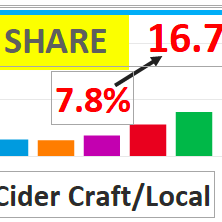 Market Data Teaser